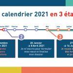 Visuels-3-etapes-Calendrier-Parcoursup-2021-150x150