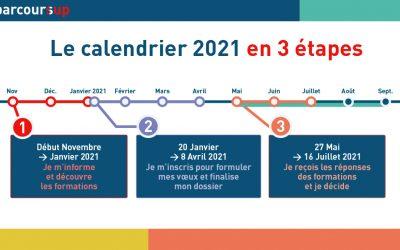 Visuels-3-etapes-Calendrier-Parcoursup-2021-400x250